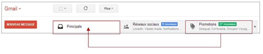 Gmail évolution 2